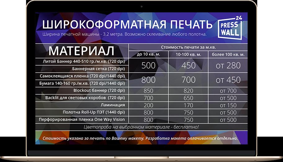 Цены на широкоформатную Печать